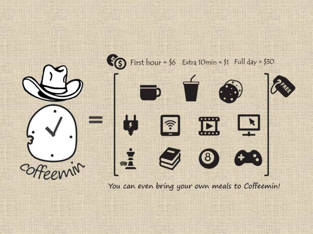 Coffeemin - Eat, Work, Play and Rest to Your Heart's Content